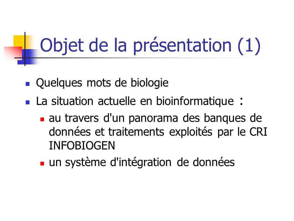 Objet de la présentation (2) Une approche fédérative et orientée objet développée par SYSRA et INFOBIOGEN dans le cadre d un projet d intégration et de manipulation de données génomiques et protéomiques basé sur le SGBDO E YE DBSYSRA INFOBIOGEN E YE DB