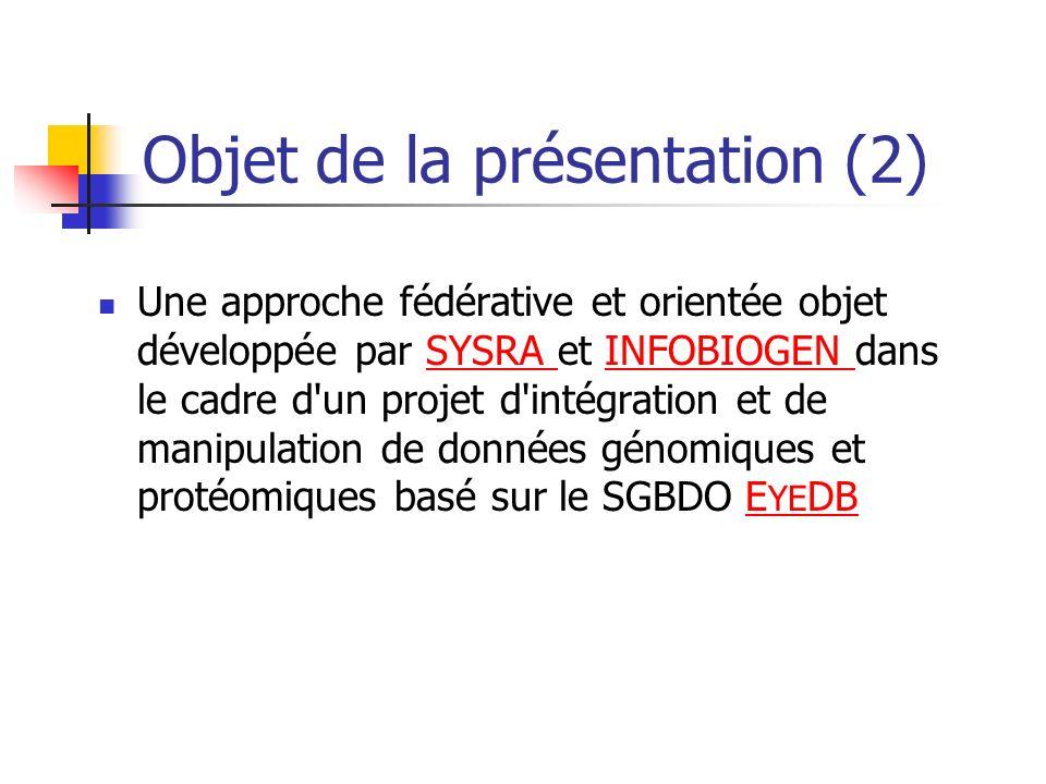 E YE DB : caractéristiques clés (1) Caractéristiques standards des SGBDO : Gestion de données typées persistantes Modèle Client/Serveur Services Transactionnels Système de recouvrement Orienté langage : Langage de définition des types : ODL Langage de requêtes : OQL Bindings C++ & Java Bindings PHP & PERL