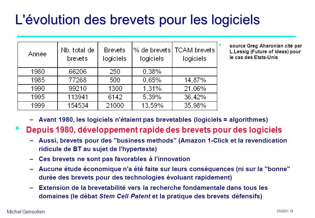 Michel Gensollen 03/2001 16 L évolution des brevets pour les logiciels source Greg Aharonian cité par L.Lessig (Future of Ideas) pour le cas des Etats-Unis –Avant 1980, les logiciels n étaient pas brevetables (logiciels = algorithmes) Depuis 1980, développement rapide des brevets pour des logiciels –Aussi, brevets pour des business methods (Amazon 1-Click et la revendication ridicule de BT au sujet de l hypertexte) –Ces brevets ne sont pas favorables à l innovation –Aucune étude économique n a été faite sur leurs conséquences (ni sur la bonne durée des brevets pour des technologies évoluant rapidement) –Extension de la brevetabilité vers la recherche fondamentale dans tous les domaines (le débat Stem Cell Patent et la pratique des brevets défensifs)