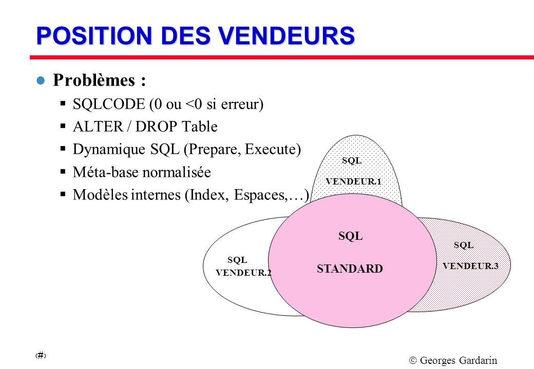 Georges Gardarin 18 SQL STANDARD SQL VENDEUR.2 SQL VENDEUR.3 SQL VENDEUR.1 POSITION DES VENDEURS l Problèmes : SQLCODE (0 ou <0 si erreur) ALTER / DROP Table Dynamique SQL (Prepare, Execute) Méta-base normalisée Modèles internes (Index, Espaces,…)
