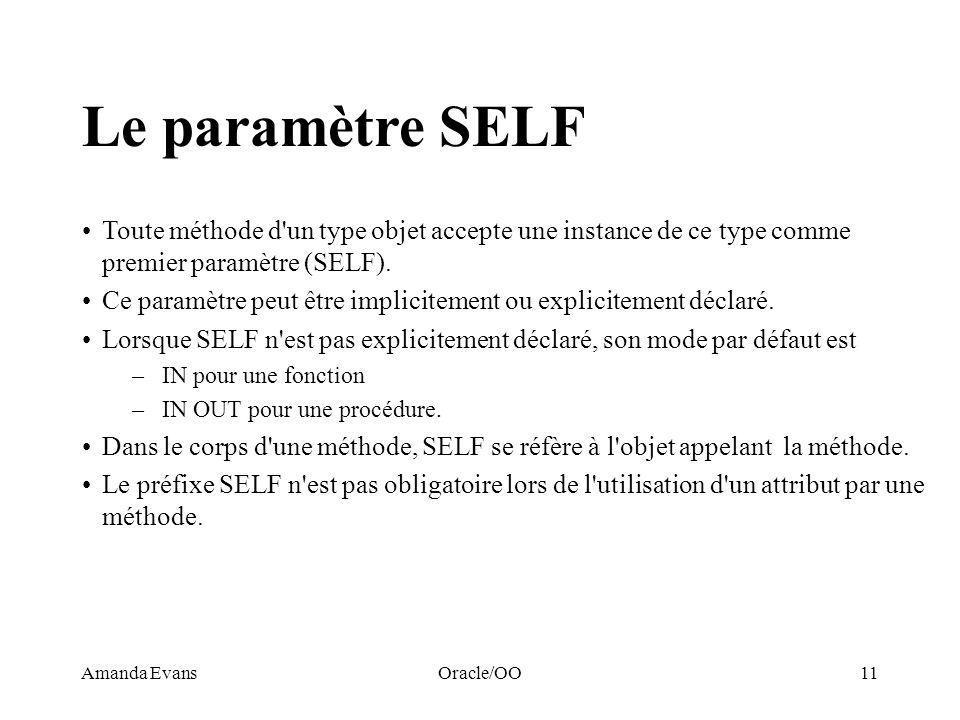 Amanda EvansOracle/OO11 Le paramètre SELF Toute méthode d'un type objet accepte une instance de ce type comme premier paramètre (SELF). Ce paramètre p