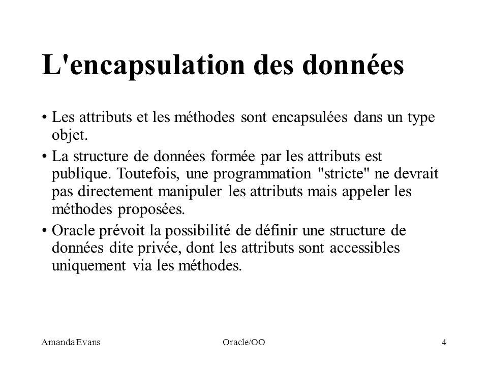 Amanda EvansOracle/OO4 L'encapsulation des données Les attributs et les méthodes sont encapsulées dans un type objet. La structure de données formée p