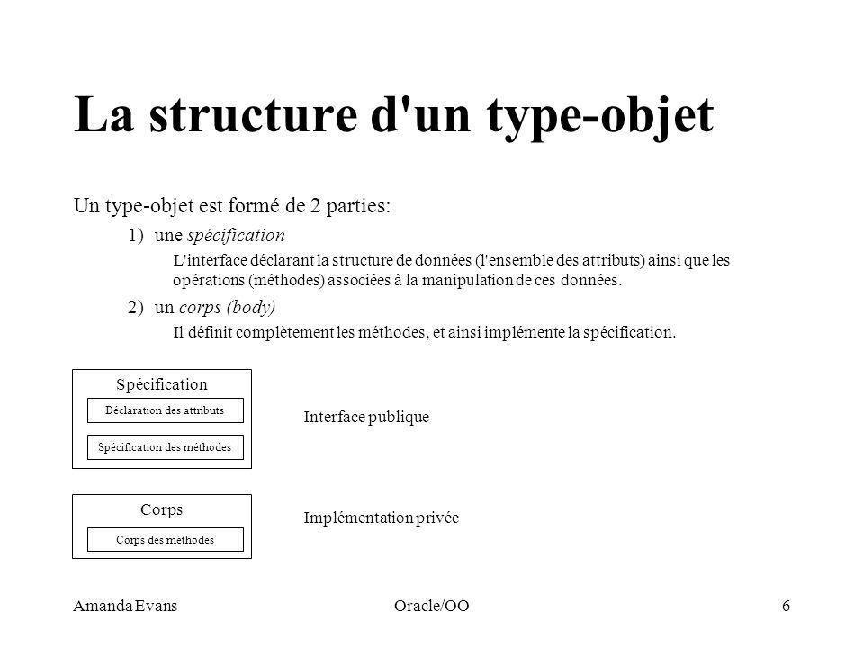 Amanda EvansOracle/OO6 La structure d'un type-objet Un type-objet est formé de 2 parties: 1)une spécification L'interface déclarant la structure de do