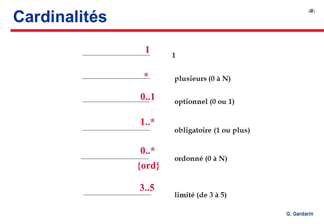 12 G. Gardarin Cardinalités 1 plusieurs (0 à N) 0..1 * optionnel (0 ou 1) 1..* obligatoire (1 ou plus) ordonné (0 à N) {ord} 3..5 limité (de 3 à 5) 1