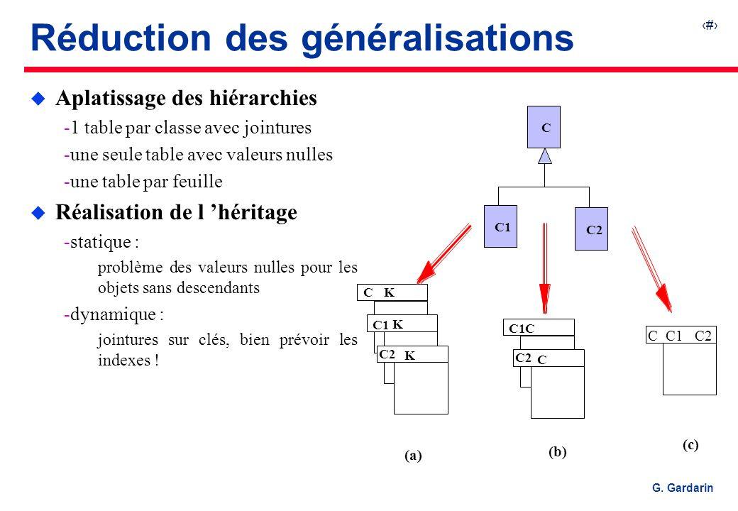 18 G. Gardarin C C1 C2 C C1 C2 K K K (a) C1 C2 C C C C1 C2 (b) (c) Réduction des généralisations u Aplatissage des hiérarchies 1 table par classe ave