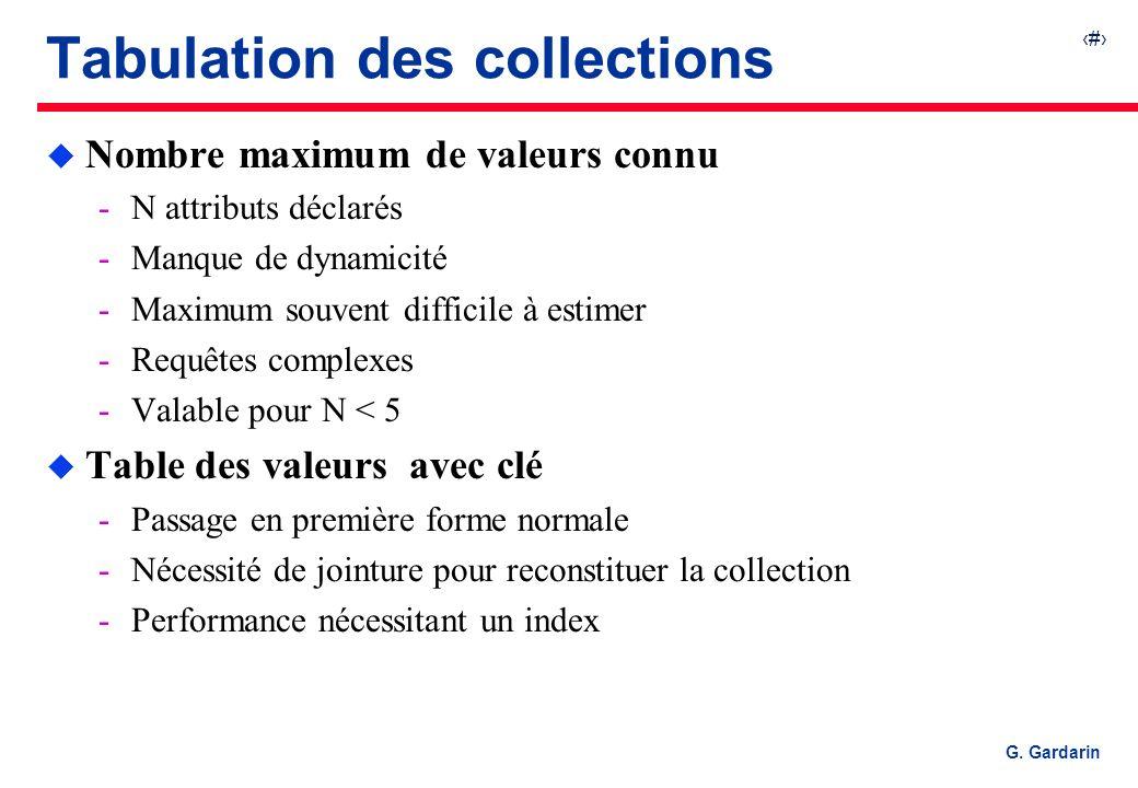 20 G. Gardarin Tabulation des collections u Nombre maximum de valeurs connu N attributs déclarés Manque de dynamicité Maximum souvent difficile à e