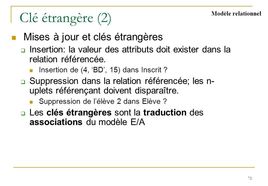 73 Clé étrangère (2) Mises à jour et clés étrangères Insertion: la valeur des attributs doit exister dans la relation référencée. Insertion de (4, BD,