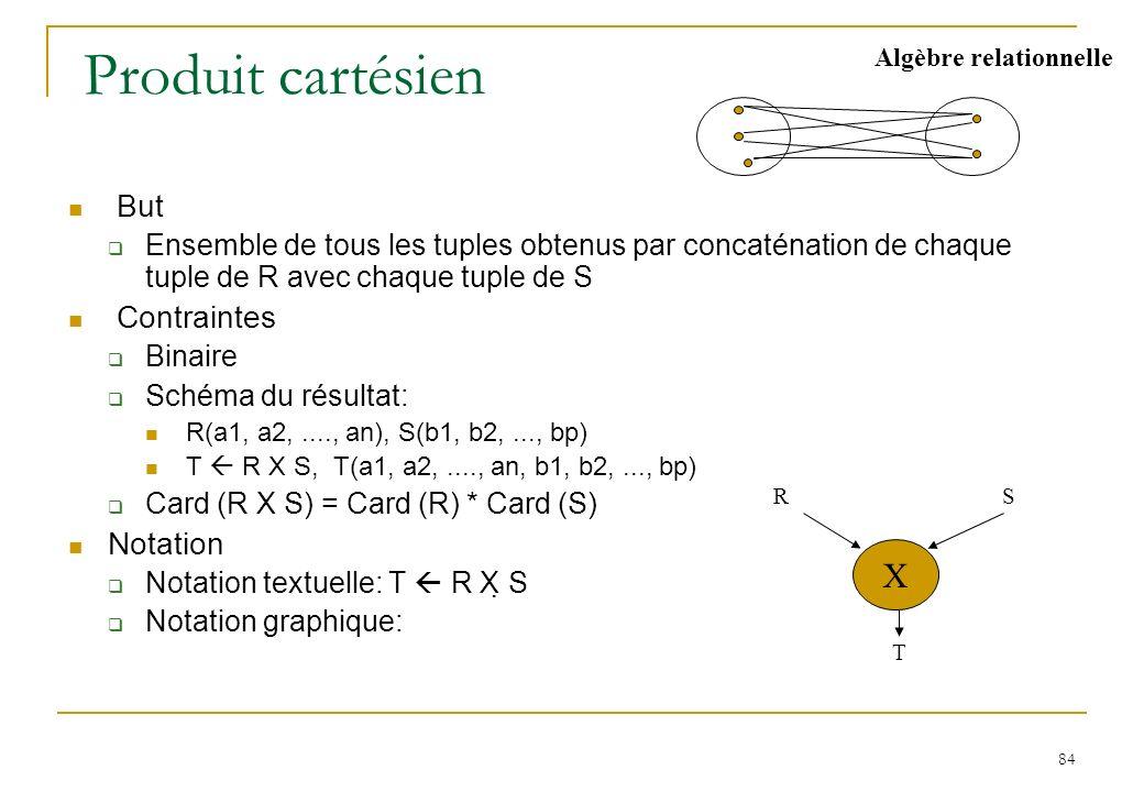 84 Produit cartésien But Ensemble de tous les tuples obtenus par concaténation de chaque tuple de R avec chaque tuple de S Contraintes Binaire Schéma