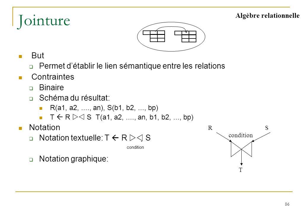 86 Jointure But Permet détablir le lien sémantique entre les relations Contraintes Binaire Schéma du résultat: R(a1, a2,...., an), S(b1, b2,..., bp) T