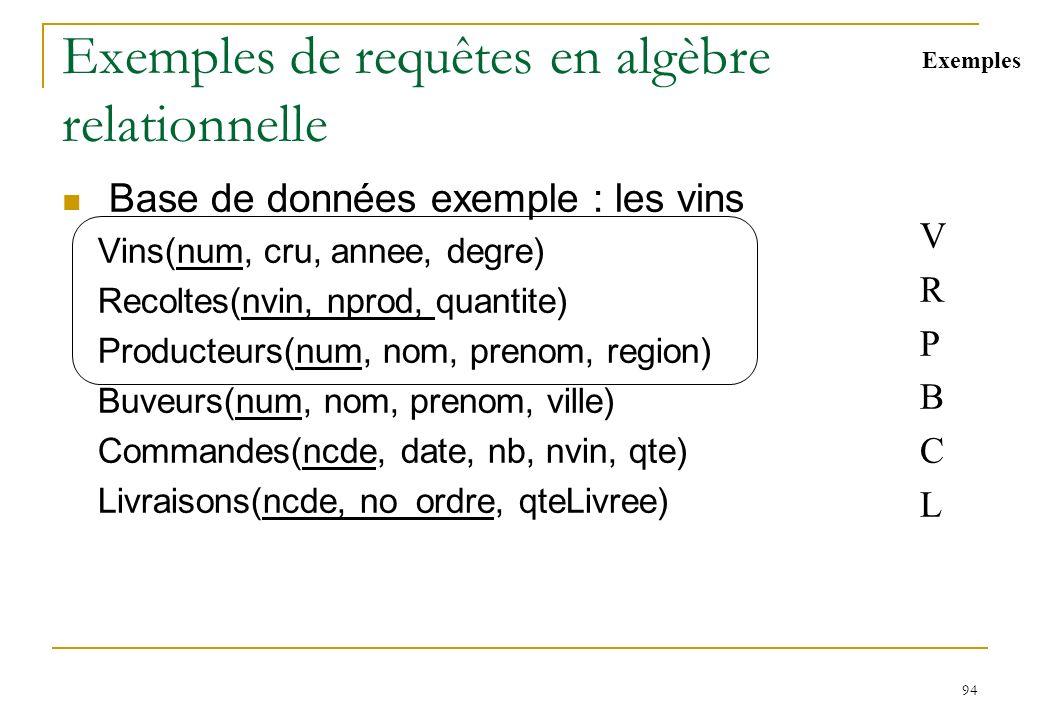 94 Exemples de requêtes en algèbre relationnelle Base de données exemple : les vins Vins(num, cru, annee, degre) Recoltes(nvin, nprod, quantite) Produ