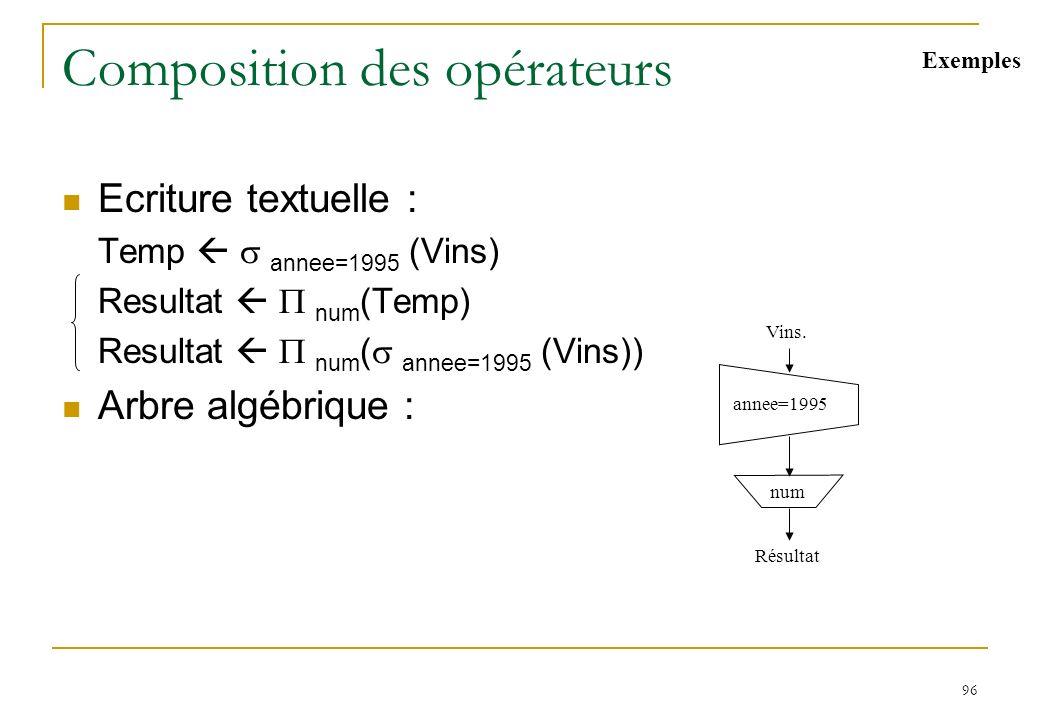 96 Composition des opérateurs Ecriture textuelle : Temp annee=1995 (Vins) Resultat num (Temp) Resultat num ( annee=1995 (Vins)) Arbre algébrique : ann