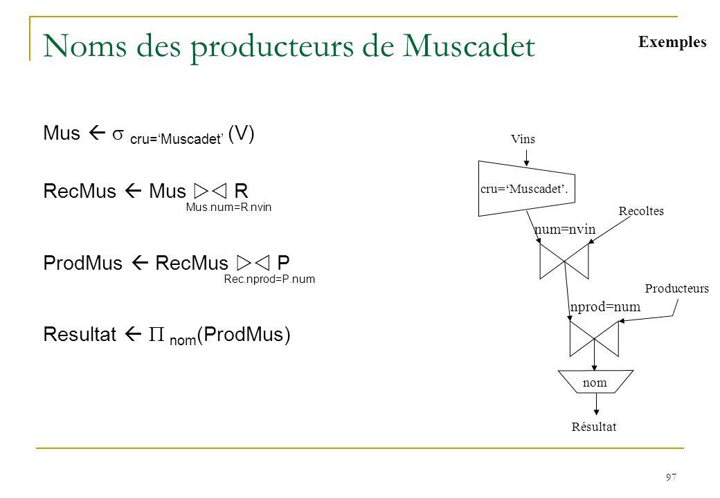 97 Noms des producteurs de Muscadet Mus cru=Muscadet (V) RecMus Mus R Mus.num=R.nvin ProdMus RecMus P Rec.nprod=P.num Resultat nom (ProdMus) Exemples