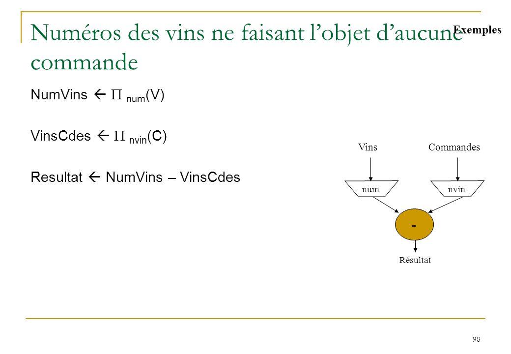 98 Numéros des vins ne faisant lobjet daucune commande NumVins num (V) VinsCdes nvin (C) Resultat NumVins – VinsCdes Exemples num Résultat Vins nvin C