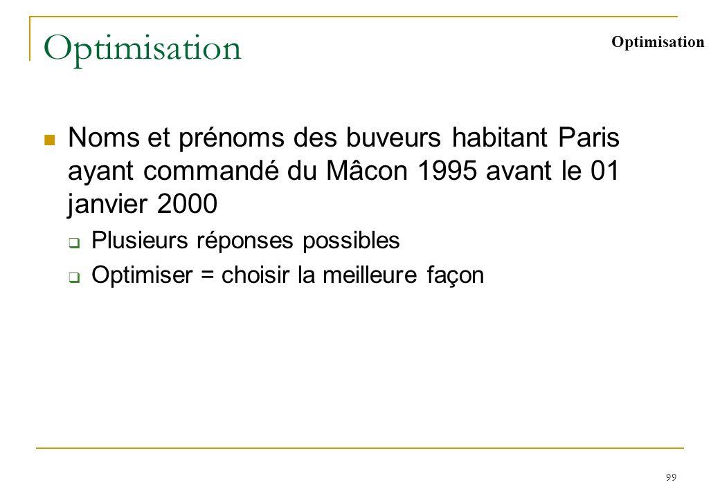 99 Optimisation Noms et prénoms des buveurs habitant Paris ayant commandé du Mâcon 1995 avant le 01 janvier 2000 Plusieurs réponses possibles Optimise