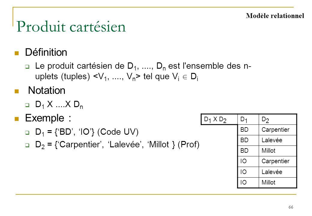 66 Produit cartésien Définition Le produit cartésien de D 1,...., D n est l'ensemble des n- uplets (tuples) tel que V i D i Notation D 1 X....X D n Ex