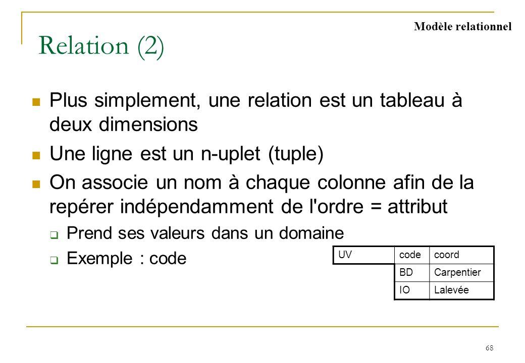 68 Relation (2) Plus simplement, une relation est un tableau à deux dimensions Une ligne est un n-uplet (tuple) On associe un nom à chaque colonne afi