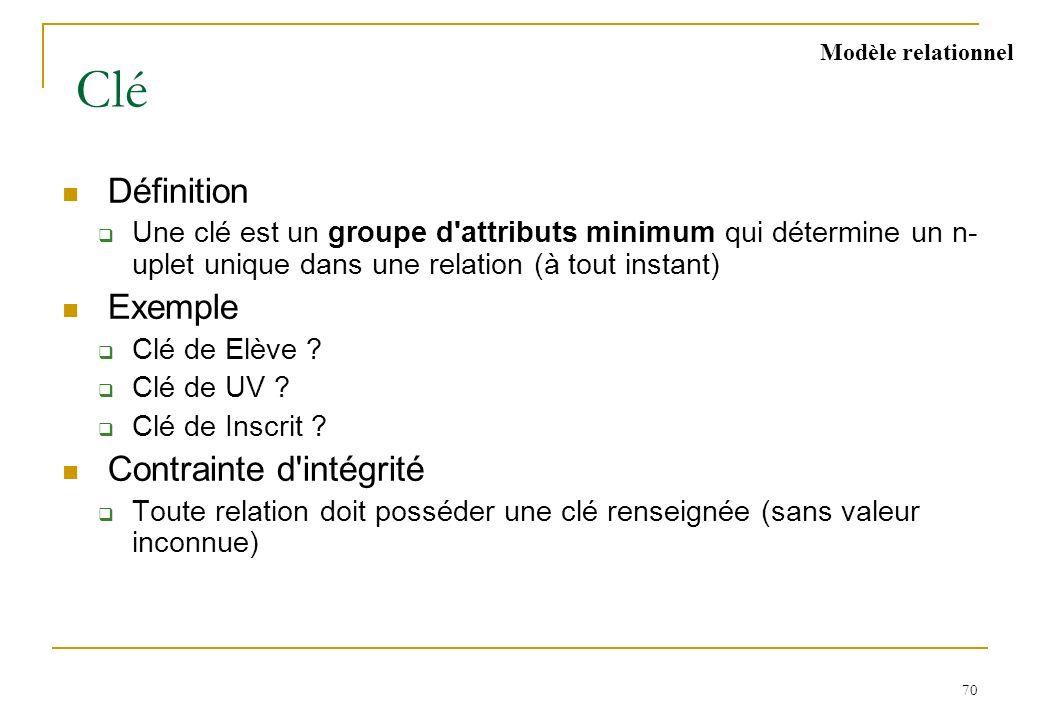 70 Clé Définition Une clé est un groupe d'attributs minimum qui détermine un n- uplet unique dans une relation (à tout instant) Exemple Clé de Elève ?