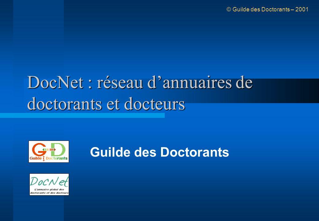 Le nœud DocNet Lyon © Guilde des Doctorants – 2001 Nœud Lyon 77 fiches (322 micro-CV) 8 valideurs 1800 doctorants en tout (UCBL 1000, INSA 500, ECL 100, ENS Lyon 150).