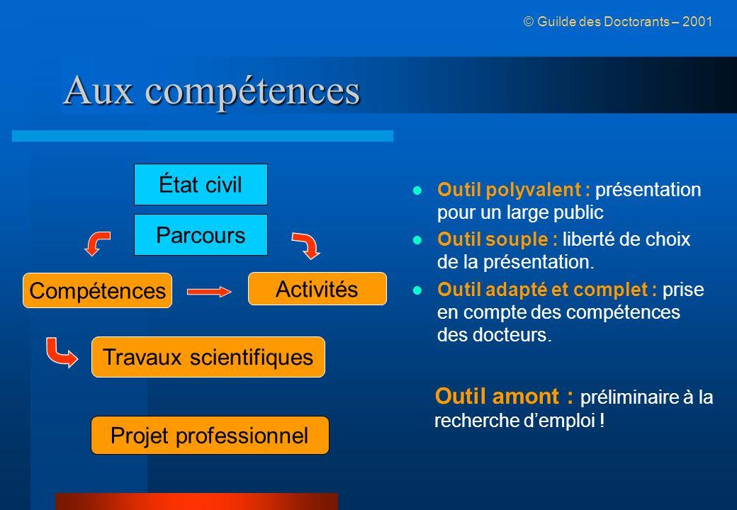 Aux compétences © Guilde des Doctorants – 2001 État civil Parcours Activités Compétences Outil polyvalent : présentation pour un large public Outil souple : liberté de choix de la présentation.