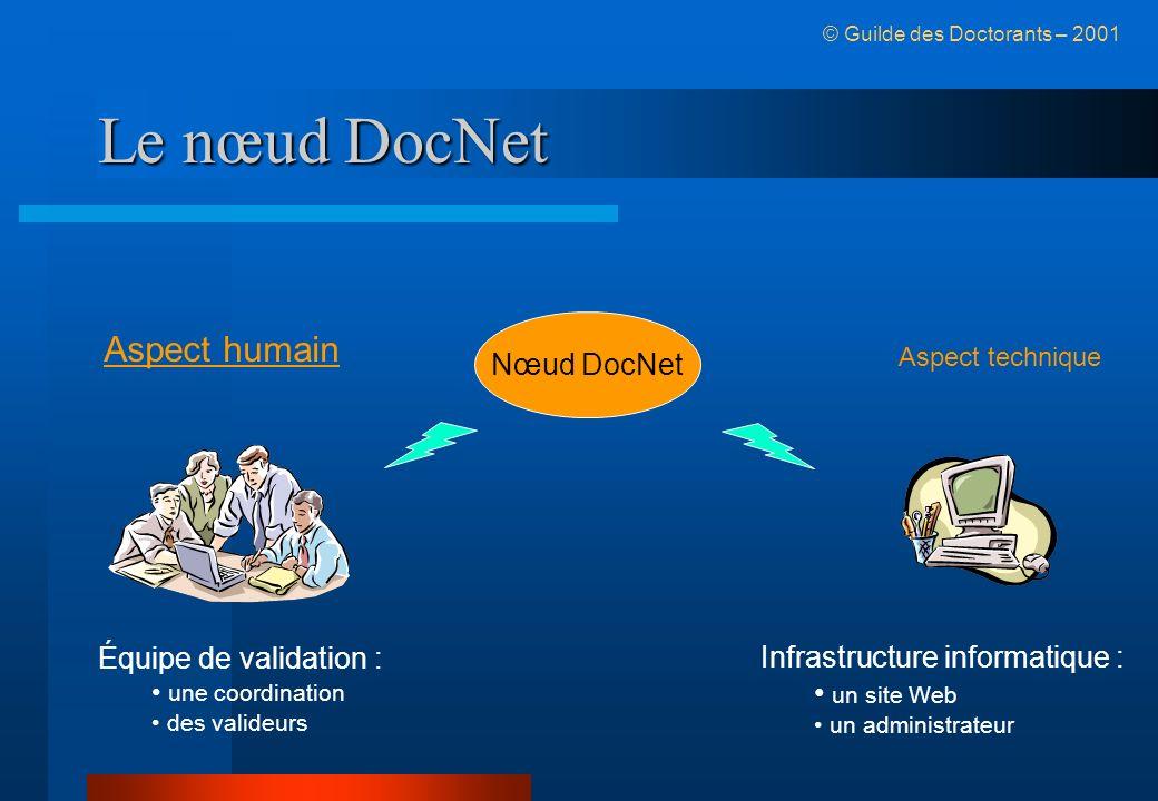 Le nœud DocNet © Guilde des Doctorants – 2001 Nœud DocNet Équipe de validation : une coordination des valideurs Infrastructure informatique : un site Web un administrateur Aspect humain Aspect technique