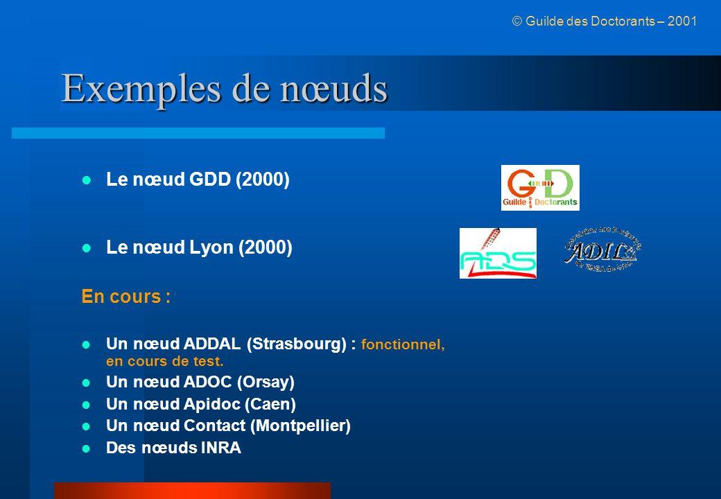 Exemples de nœuds Le nœud GDD (2000) Le nœud Lyon (2000) En cours : Un nœud ADDAL (Strasbourg) : fonctionnel, en cours de test.