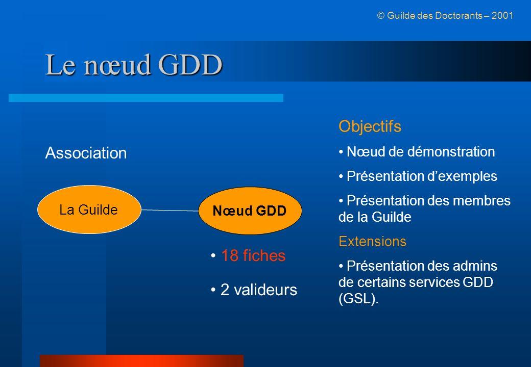Le nœud GDD © Guilde des Doctorants – 2001 Nœud GDD 18 fiches 2 valideurs La Guilde Association Objectifs Nœud de démonstration Présentation dexemples Présentation des membres de la Guilde Extensions Présentation des admins de certains services GDD (GSL).
