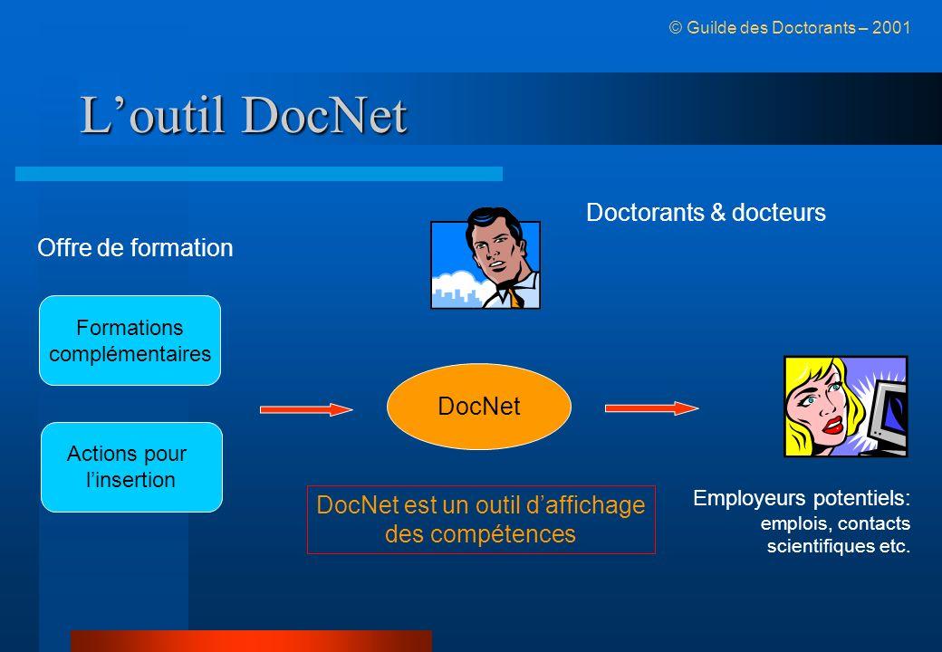 Loutil DocNet © Guilde des Doctorants – 2001 DocNet est un outil daffichage des compétences Employeurs potentiels: emplois, contacts scientifiques etc.