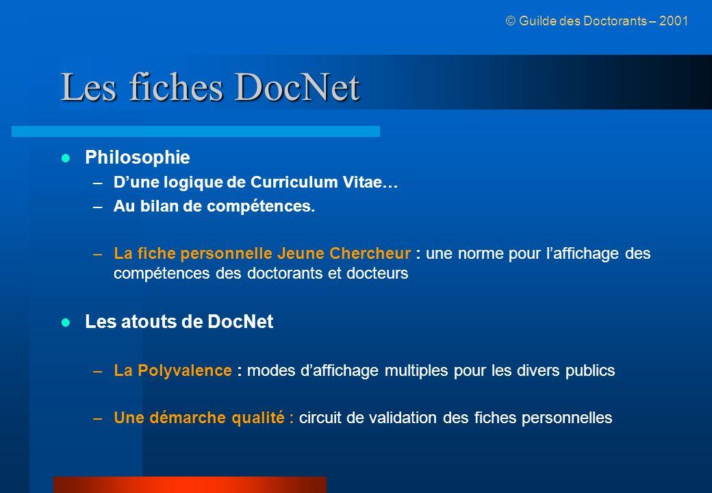 Les fiches DocNet Philosophie –Dune logique de Curriculum Vitae… –Au bilan de compétences.