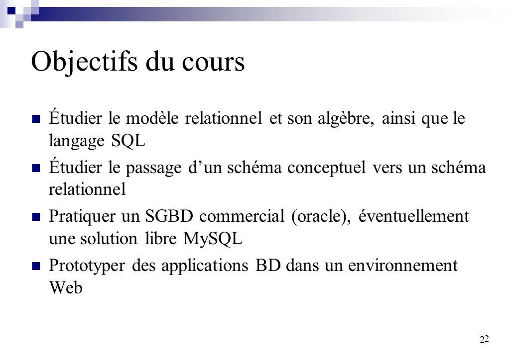 2 2 Objectifs du cours Étudier le modèle relationnel et son algèbre, ainsi que le langage SQL Étudier le passage dun schéma conceptuel vers un schéma relationnel Pratiquer un SGBD commercial (oracle), éventuellement une solution libre MySQL Prototyper des applications BD dans un environnement Web