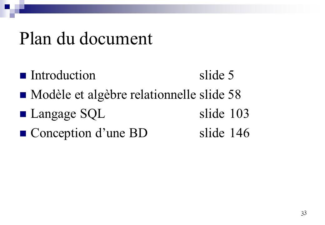 3 3 Plan du document Introductionslide 5 Modèle et algèbre relationnelleslide 58 Langage SQLslide103 Conception dune BDslide 146