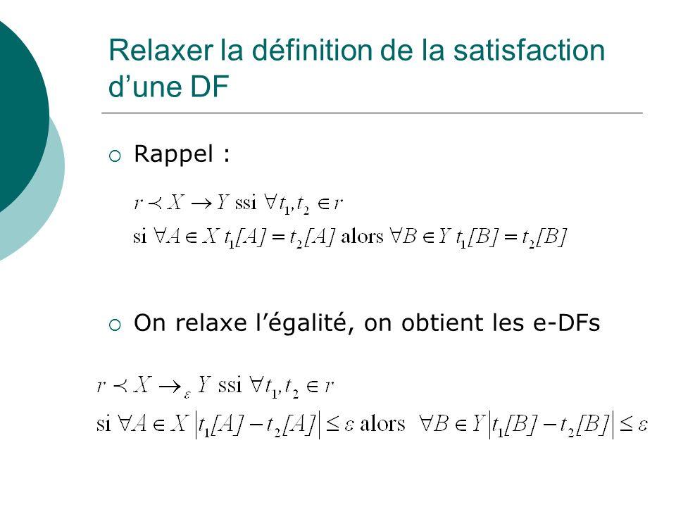 Relaxer la définition de la satisfaction dune DF Rappel : On relaxe légalité, on obtient les e-DFs