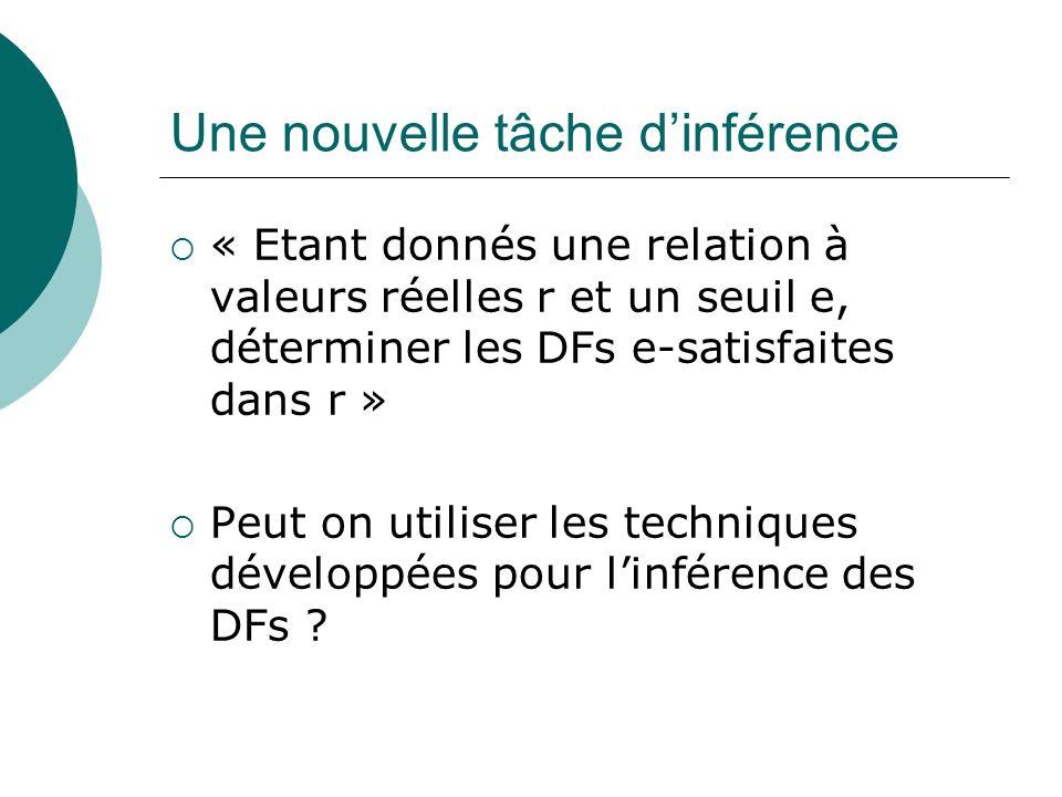 Une nouvelle tâche dinférence « Etant donnés une relation à valeurs réelles r et un seuil e, déterminer les DFs e-satisfaites dans r » Peut on utilise