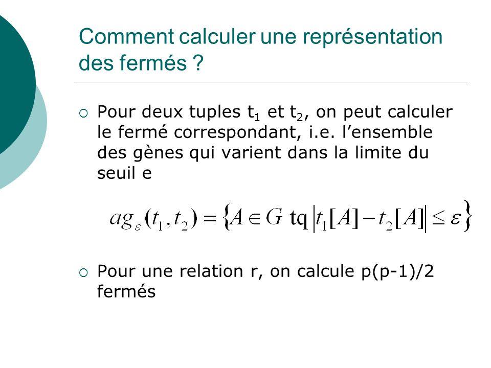 Comment calculer une représentation des fermés ? Pour deux tuples t 1 et t 2, on peut calculer le fermé correspondant, i.e. lensemble des gènes qui va