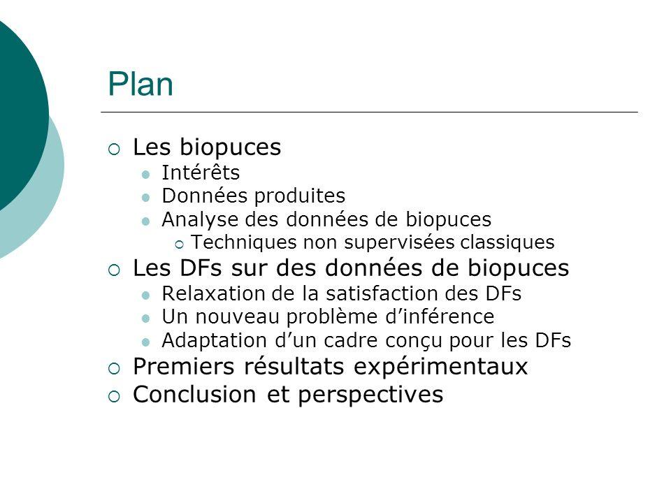 Plan Les biopuces Intérêts Données produites Analyse des données de biopuces Techniques non supervisées classiques Les DFs sur des données de biopuces