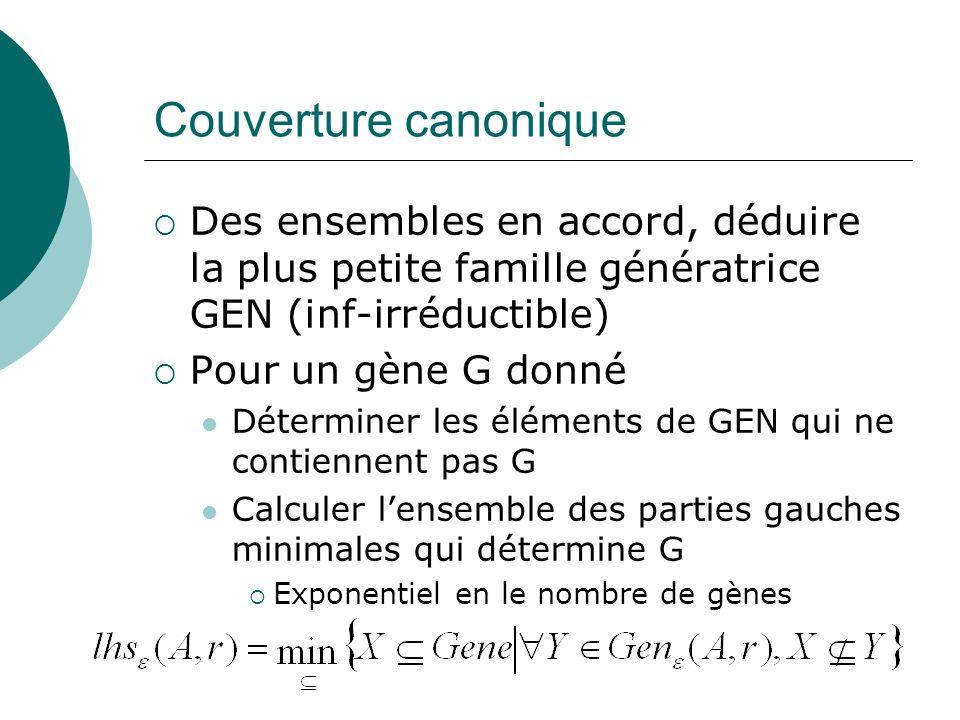 Couverture canonique Des ensembles en accord, déduire la plus petite famille génératrice GEN (inf-irréductible) Pour un gène G donné Déterminer les él