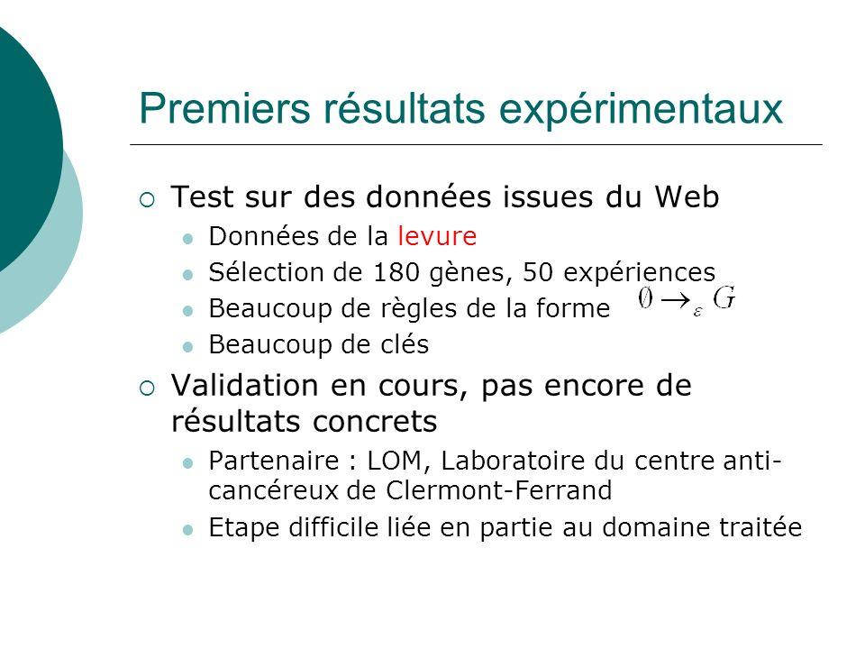 Premiers résultats expérimentaux Test sur des données issues du Web Données de la levure Sélection de 180 gènes, 50 expériences Beaucoup de règles de