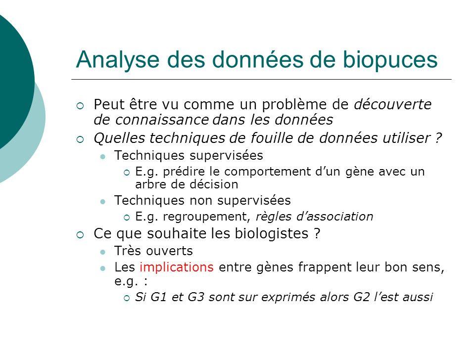Analyse des données de biopuces Peut être vu comme un problème de découverte de connaissance dans les données Quelles techniques de fouille de données