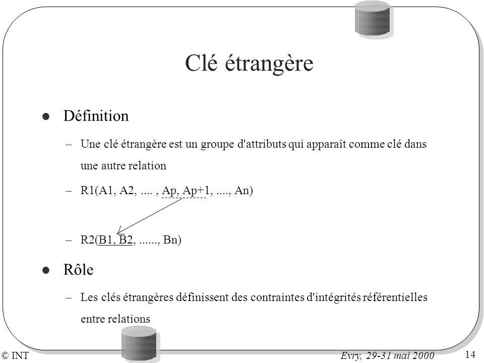 © INT 14 Evry, 29-31 mai 2000 Clé étrangère Définition –Une clé étrangère est un groupe d'attributs qui apparaît comme clé dans une autre relation –R1