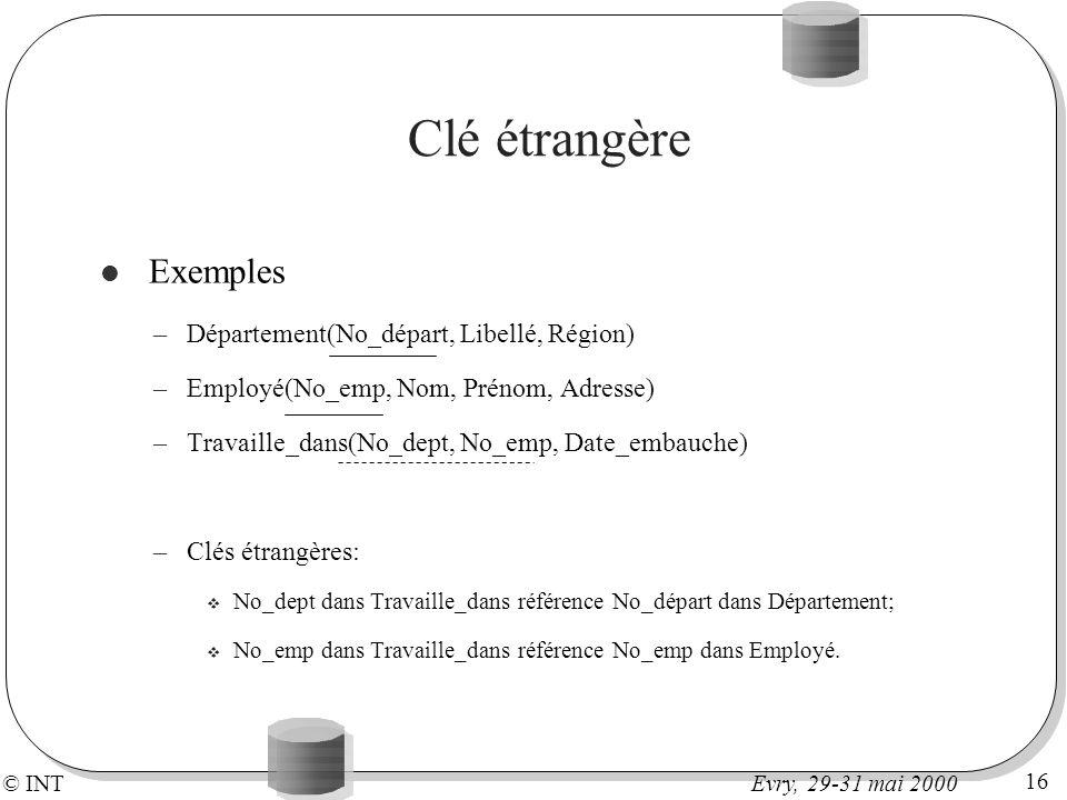 © INT 16 Evry, 29-31 mai 2000 Clé étrangère Exemples –Département(No_départ, Libellé, Région) –Employé(No_emp, Nom, Prénom, Adresse) –Travaille_dans(N
