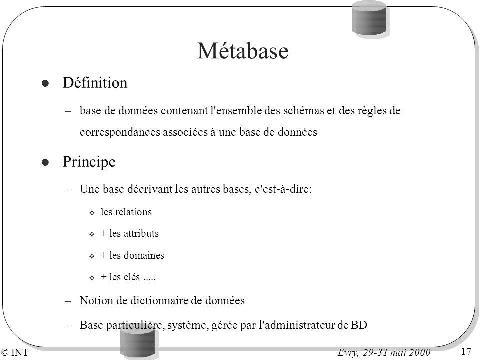 © INT 17 Evry, 29-31 mai 2000 Métabase Définition –base de données contenant l'ensemble des schémas et des règles de correspondances associées à une b