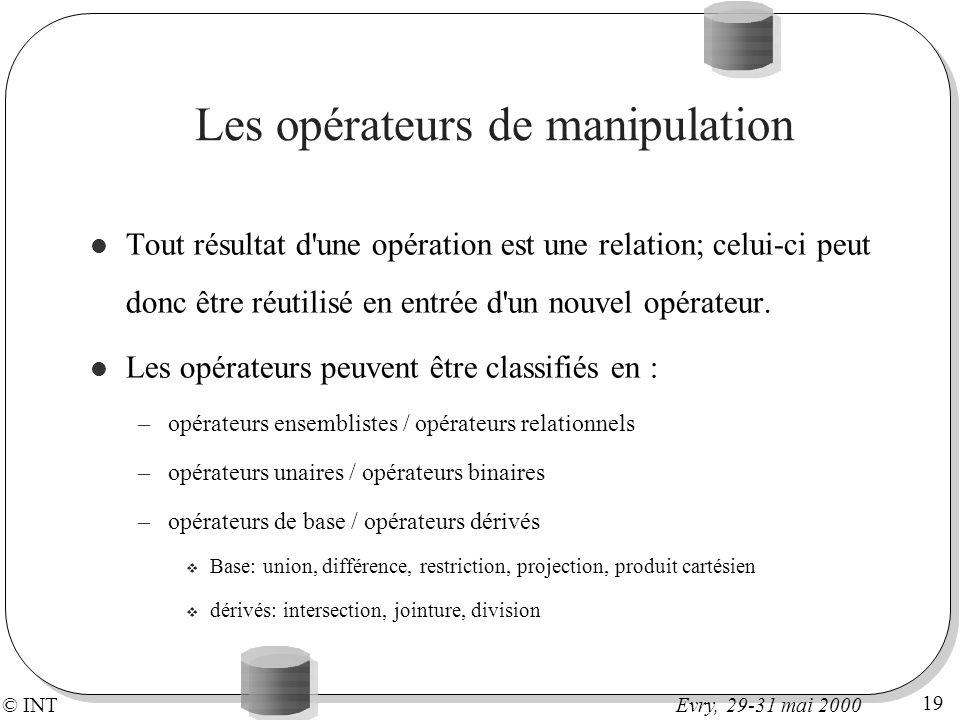 © INT 19 Evry, 29-31 mai 2000 Les opérateurs de manipulation Tout résultat d'une opération est une relation; celui-ci peut donc être réutilisé en entr