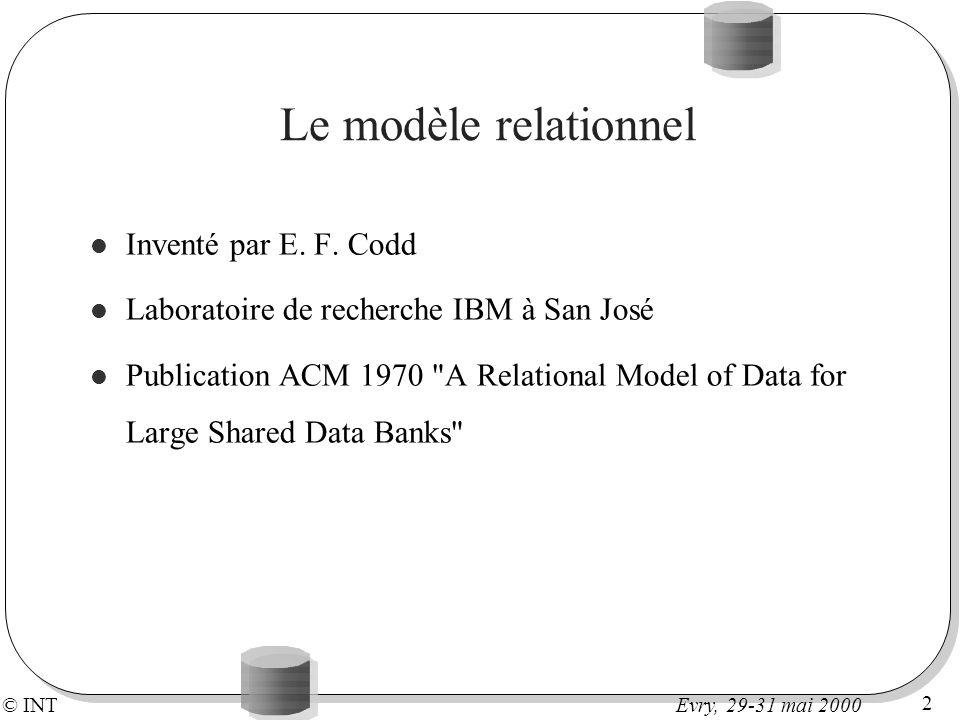 © INT 13 Evry, 29-31 mai 2000 Schéma de relation (suite) Intention –Un schéma de relation: intention de la relation –table: extension –Le schéma d une BD relationnelle: ensemble des schémas des relations