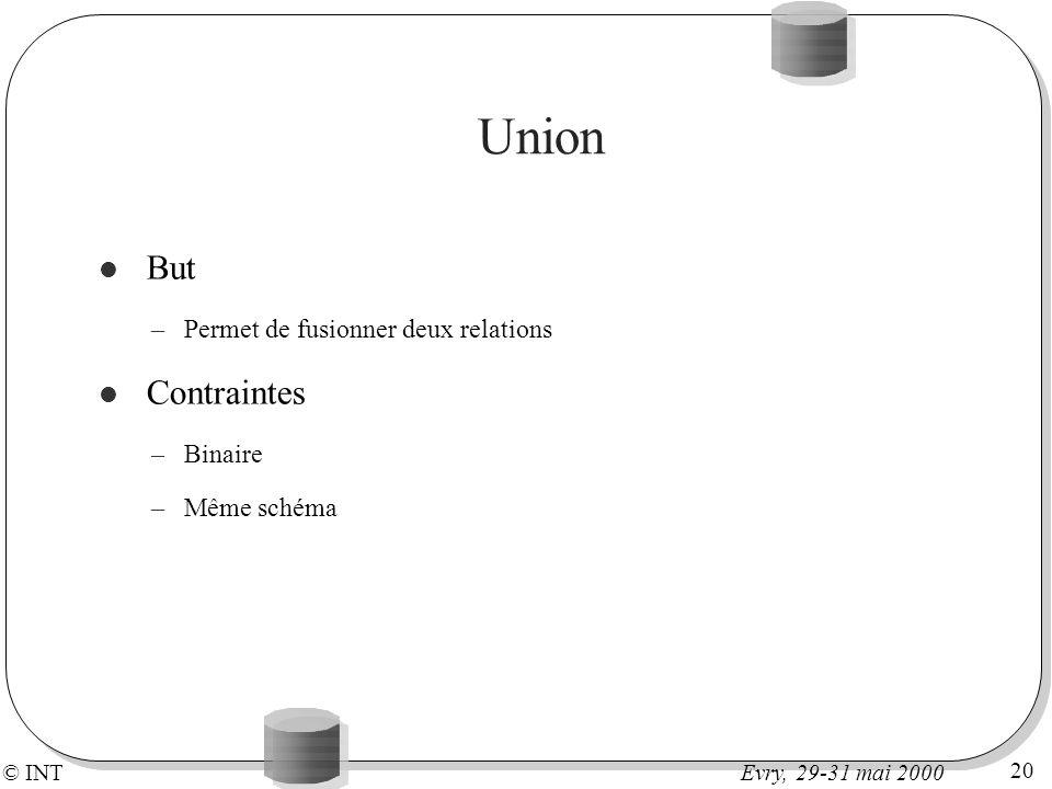 © INT 20 Evry, 29-31 mai 2000 Union But –Permet de fusionner deux relations Contraintes –Binaire –Même schéma