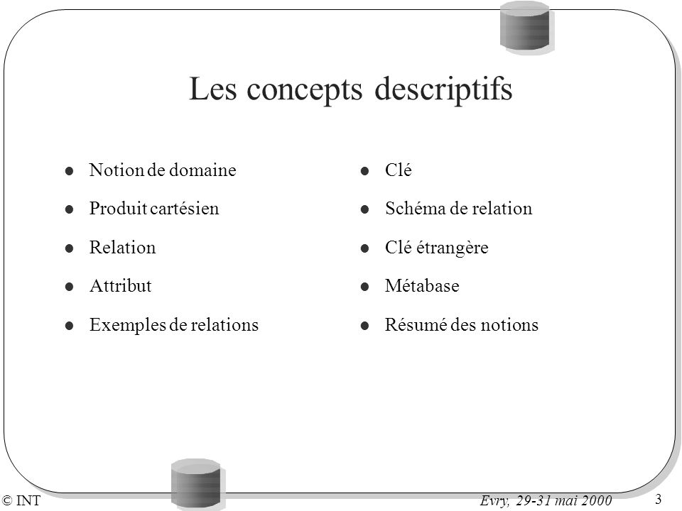© INT 3 Evry, 29-31 mai 2000 Les concepts descriptifs Notion de domaine Produit cartésien Relation Attribut Exemples de relations Clé Schéma de relati