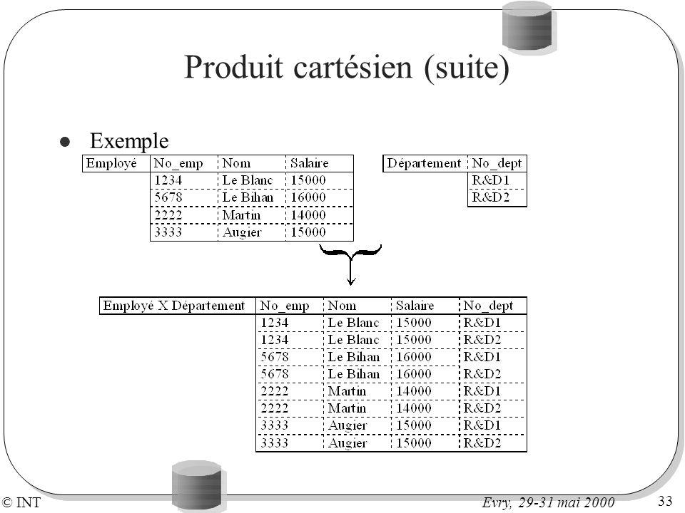 © INT 33 Evry, 29-31 mai 2000 Produit cartésien (suite) Exemple