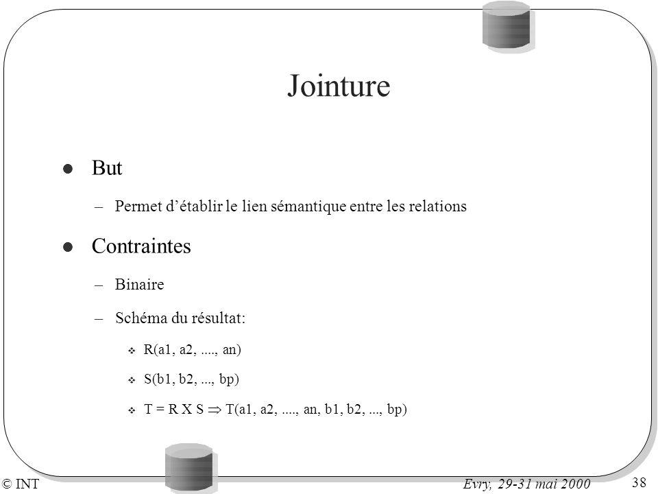 © INT 38 Evry, 29-31 mai 2000 Jointure But –Permet détablir le lien sémantique entre les relations Contraintes –Binaire –Schéma du résultat: v R(a1, a