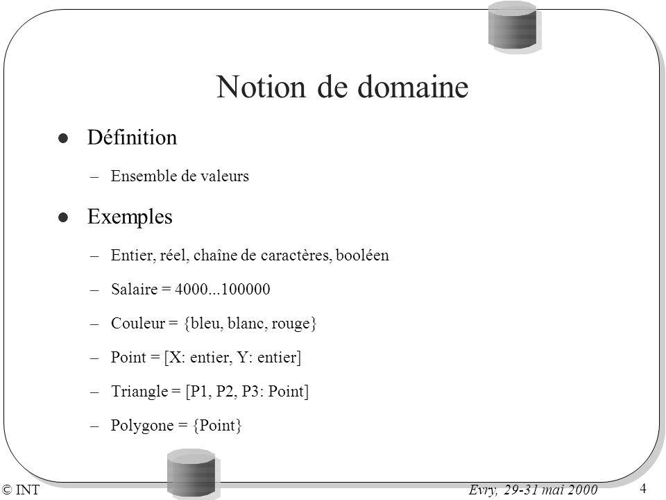 © INT 5 Evry, 29-31 mai 2000 Produit cartésien Définition –Le produit cartésien de D1,...., Dn est l ensemble des n-uplets (Tuples) tel que Vi Di.