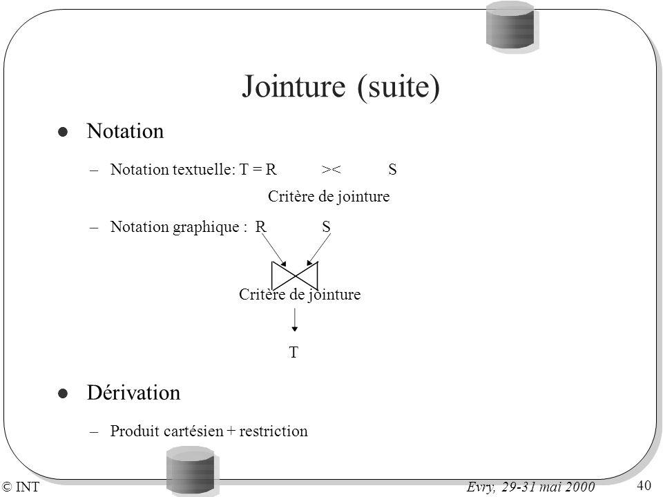 © INT 40 Evry, 29-31 mai 2000 Jointure (suite) Notation –Notation textuelle: T = R >< S Critère de jointure –Notation graphique : RS Critère de jointu