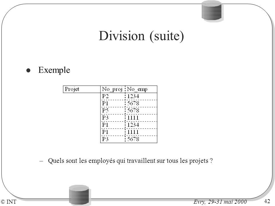© INT 42 Evry, 29-31 mai 2000 Division (suite) Exemple –Quels sont les employés qui travaillent sur tous les projets ?
