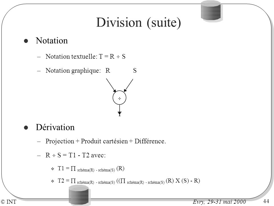 © INT 44 Evry, 29-31 mai 2000 Division (suite) Notation –Notation textuelle: T = R S –Notation graphique: RS T Dérivation –Projection + Produit cartés